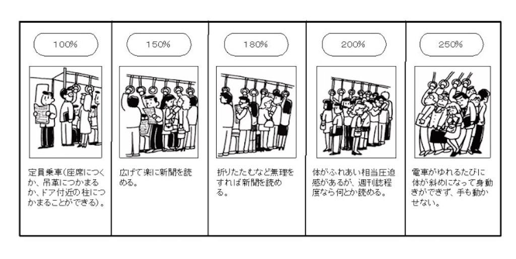 f:id:nemhuneko:20200408201046j:image
