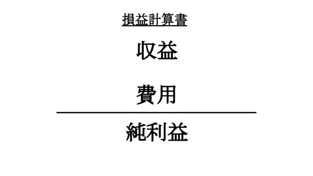 f:id:nemo1016o:20180214162230j:image