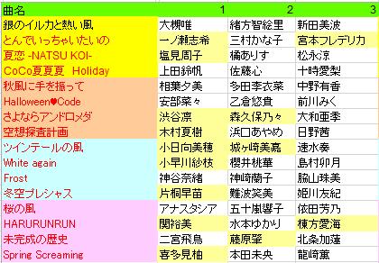 f:id:nemu256:20180902215135p:plain
