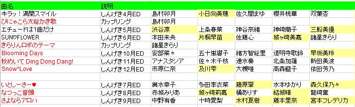 f:id:nemu256:20180904234243p:plain