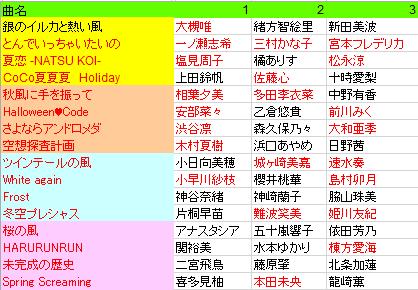 f:id:nemu256:20181028223603p:plain