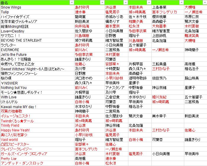 f:id:nemu256:20181028223626p:plain