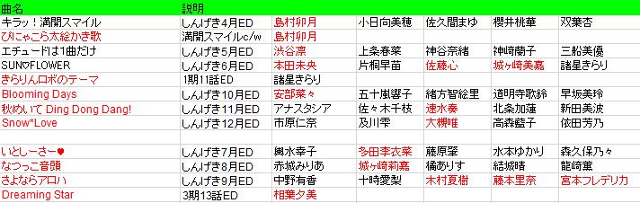 f:id:nemu256:20181029234510p:plain