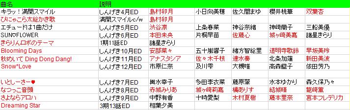 f:id:nemu256:20181030235353p:plain