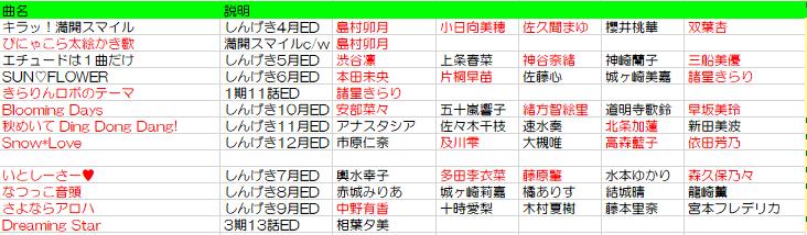 f:id:nemu256:20181115000142p:plain