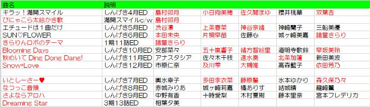 f:id:nemu256:20181115000909p:plain