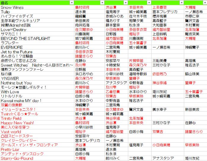 f:id:nemu256:20181115001213p:plain