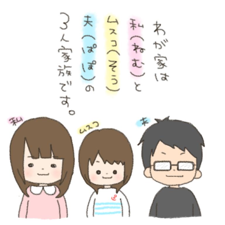 f:id:nemui-nemu:20170313220443p:plain