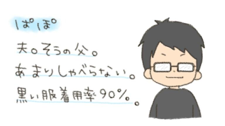 f:id:nemui-nemu:20170315211600j:plain