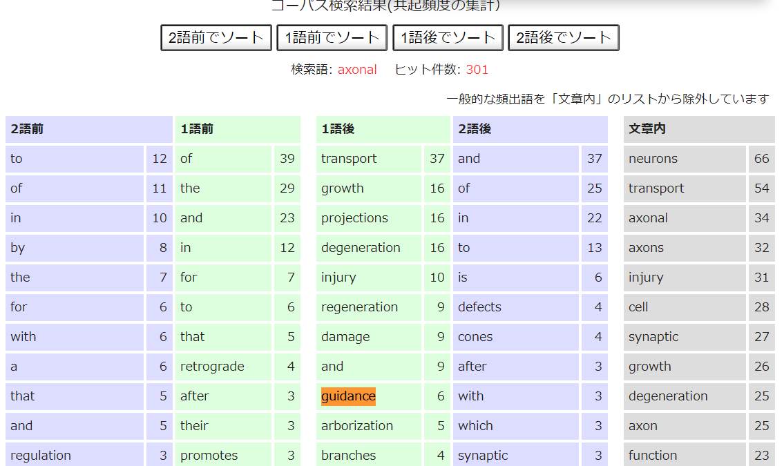 f:id:nemunemu_nyanko:20210408103839p:plain