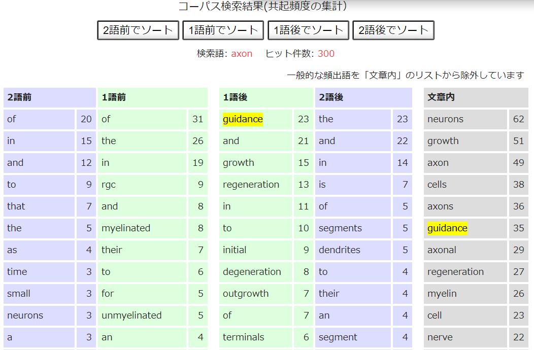 f:id:nemunemu_nyanko:20210408104004p:plain