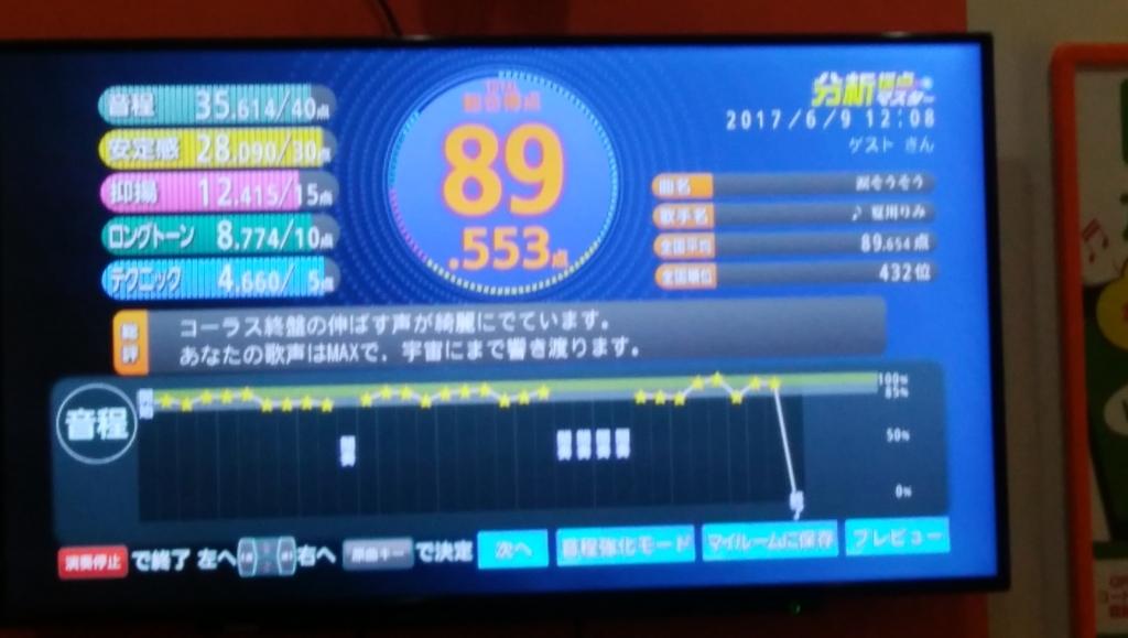 f:id:nemurenai-same:20170615213632j:plain