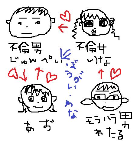 f:id:nemurenai-same:20180106132744p:plain