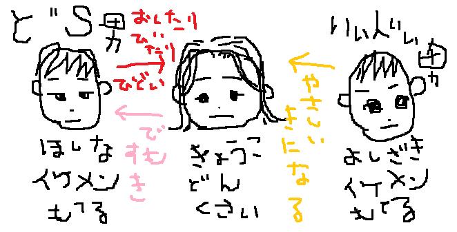 f:id:nemurenai-same:20180106211356p:plain