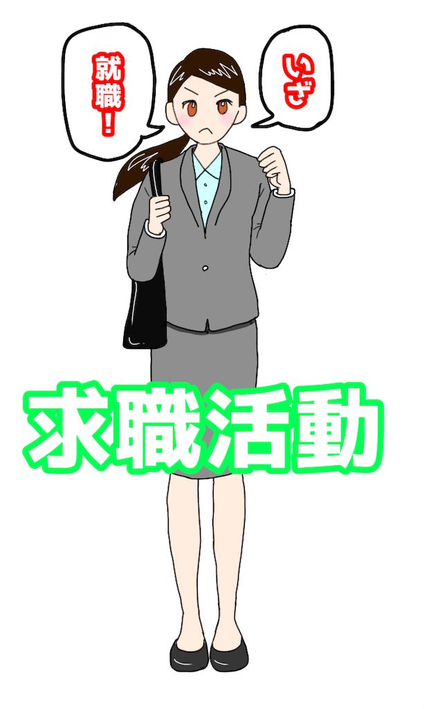 f:id:nemutai-me:20190611122404p:image