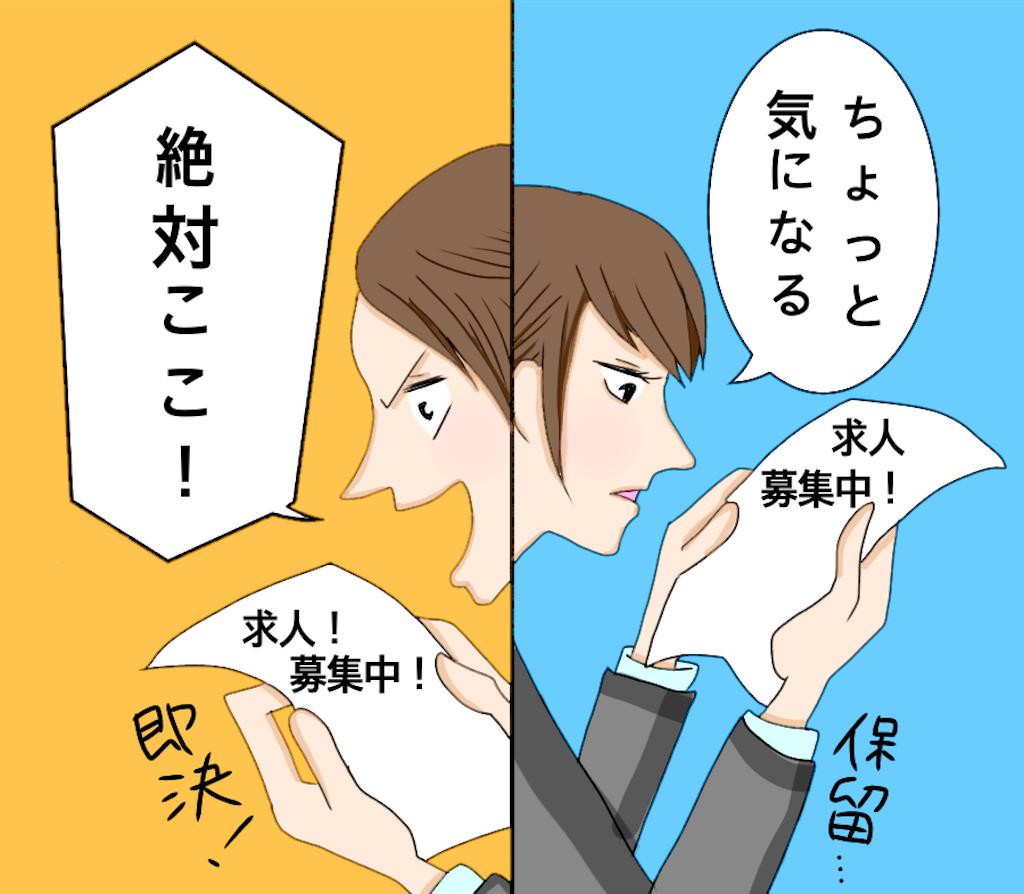 f:id:nemutai-me:20190616114840p:image