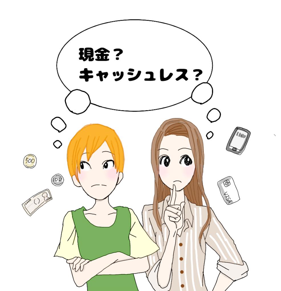 f:id:nemutai-me:20190705164429p:image