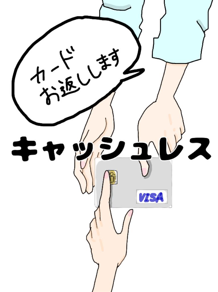 f:id:nemutai-me:20190705175150p:image