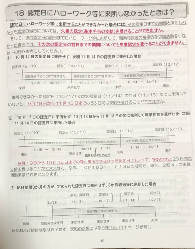 f:id:nemutai-me:20190902163905p:plain