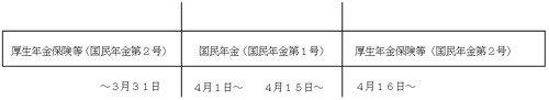 f:id:nemutai-me:20190915121844p:plain