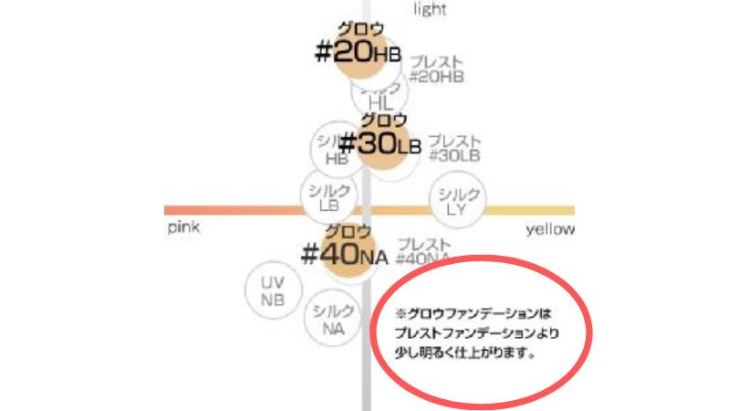 f:id:nemutai-me:20191027000501p:plain