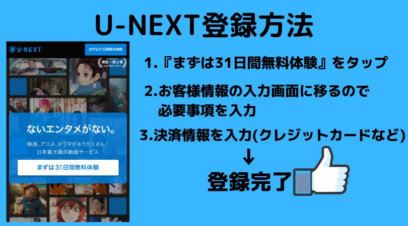 f:id:nemutai-me:20191226103318p:plain