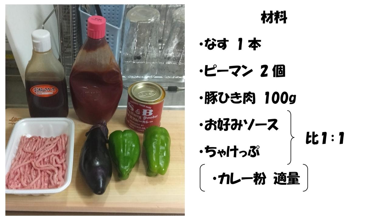 f:id:nen_no_nukyu:20200508003716j:plain