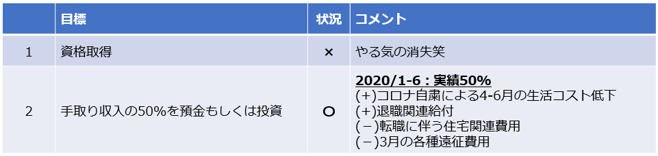 f:id:nenashilife:20200712172553p:plain