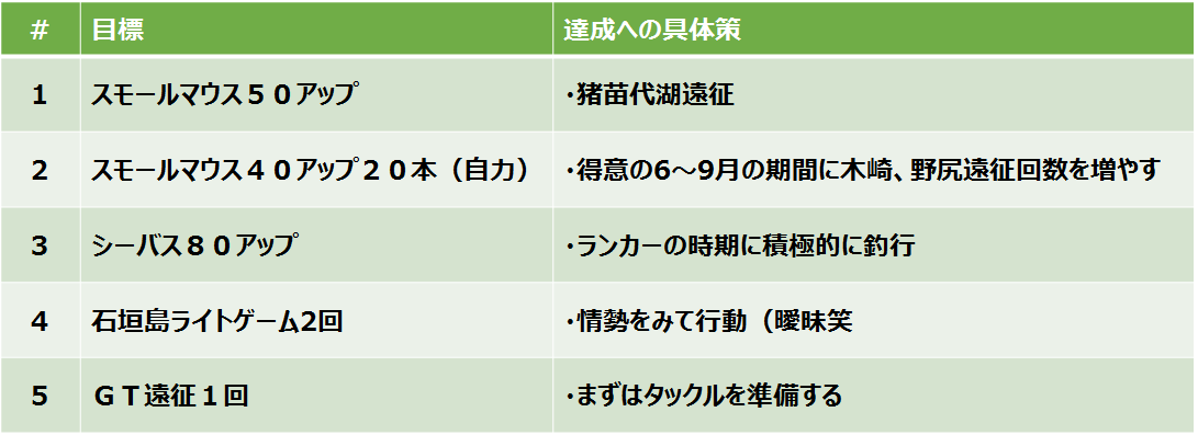 f:id:nenashilife:20210106214614p:plain