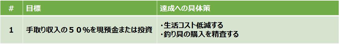 f:id:nenashilife:20210106214629p:plain