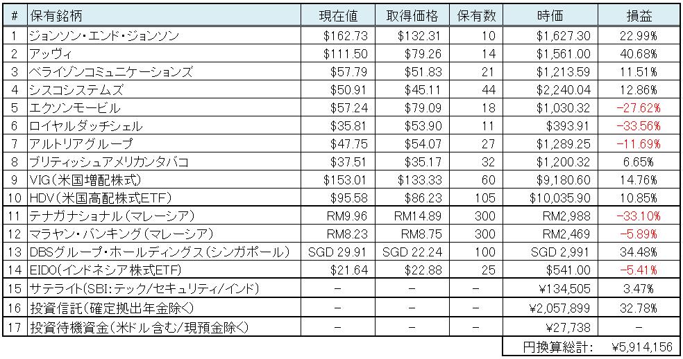 f:id:nenashilife:20210501164200p:plain