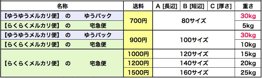 f:id:nenenekojima:20181227135015p:plain