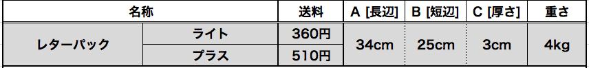f:id:nenenekojima:20181227135021p:plain