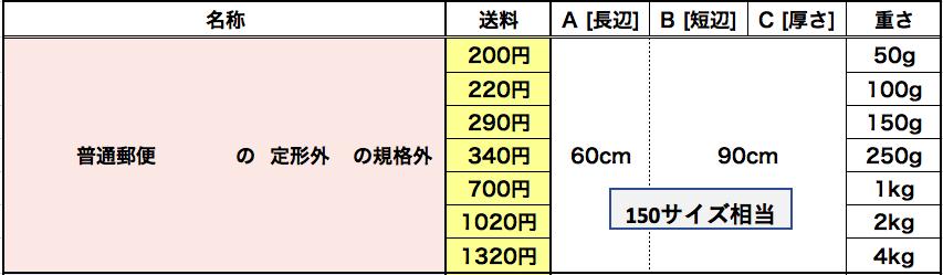 f:id:nenenekojima:20181227135028p:plain