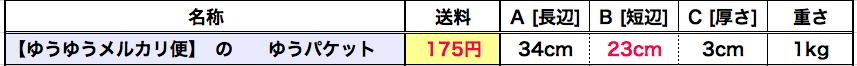 f:id:nenenekojima:20181227135044p:plain