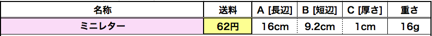f:id:nenenekojima:20181227135050p:plain