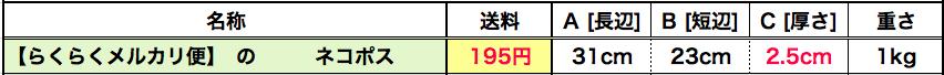 f:id:nenenekojima:20181227142000p:plain