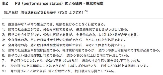 f:id:nenesan0102:20200209205410p:plain