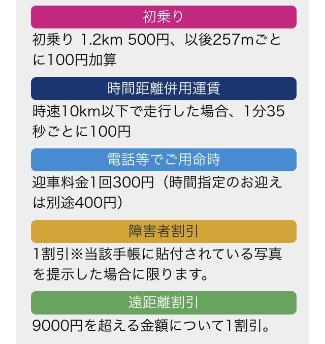 f:id:nenesan0102:20200804085548j:plain