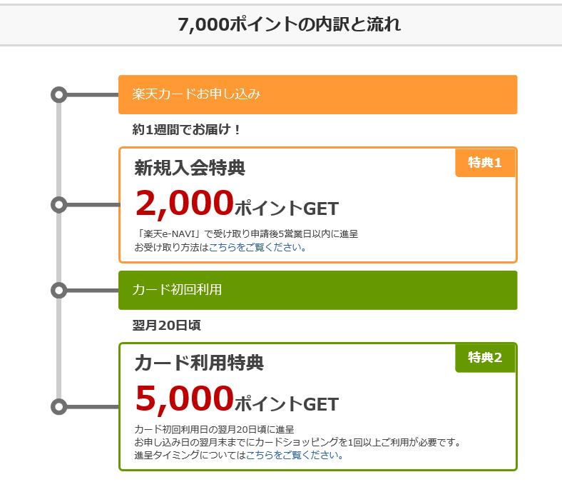 f:id:nenkin-mile:20180720070025p:plain