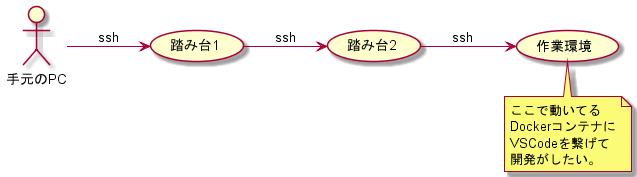 f:id:nenoNaninu:20210507193806p:plain