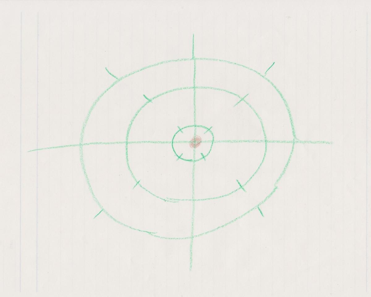 f:id:nenta-moyori:20200221141240j:plain