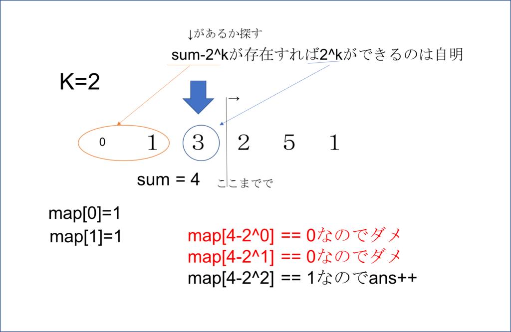 f:id:nenuon61:20170302210101p:plain
