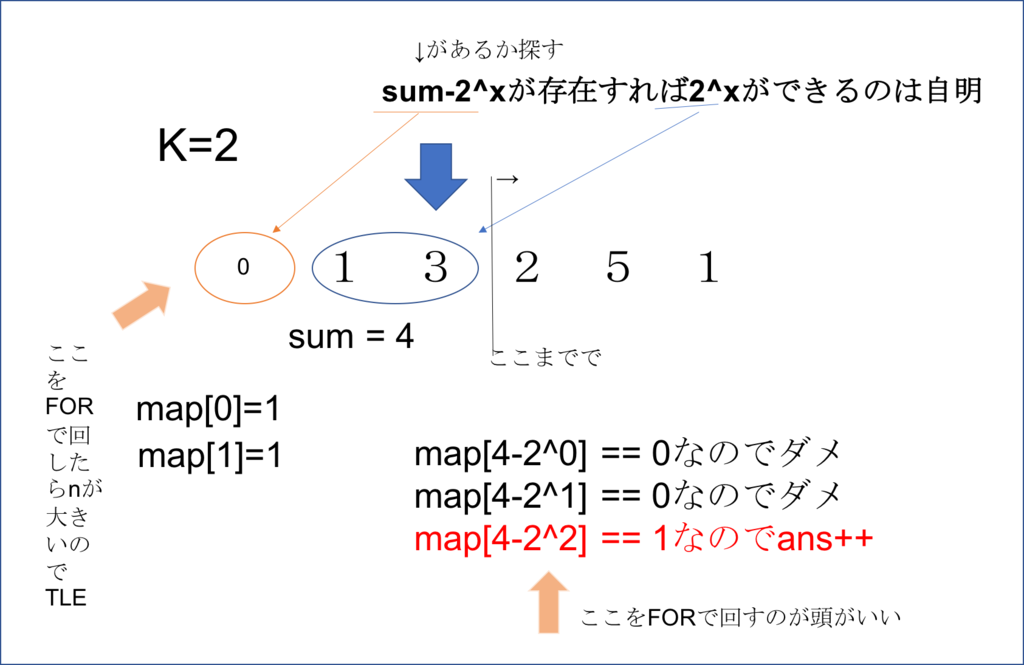 f:id:nenuon61:20170302210105p:plain