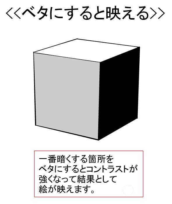 f:id:neo00067825:20190331214024p:plain