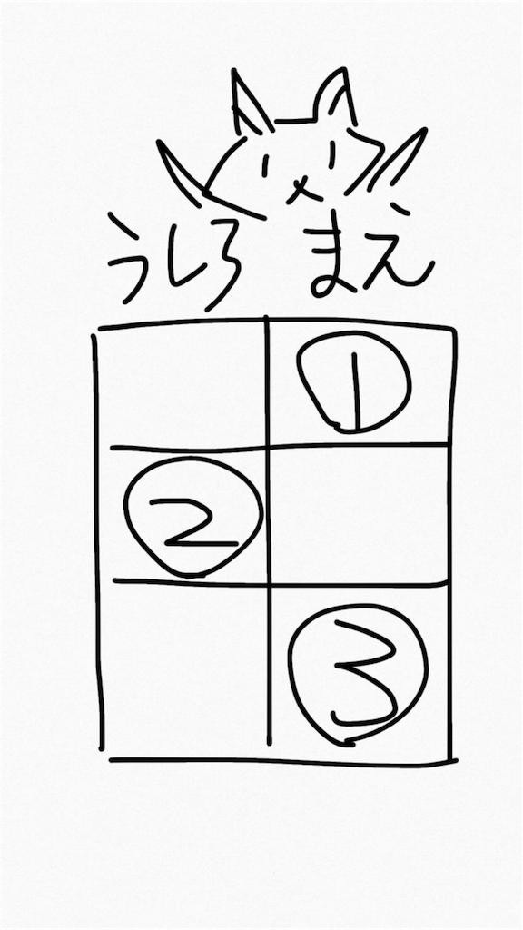 f:id:neoako:20171227001646p:image