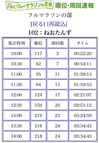 f:id:neokitano:20170619124438j:plain