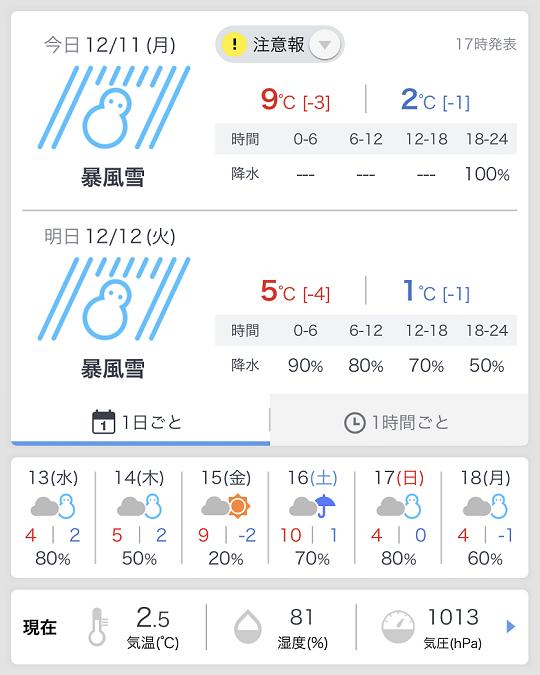 f:id:neokitano:20171211234932p:plain