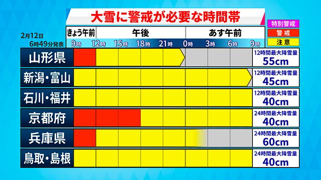 f:id:neokitano:20180212150204p:plain