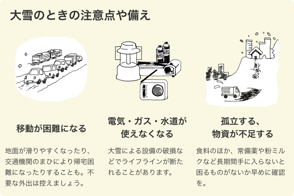 f:id:neokitano:20180212150209p:plain